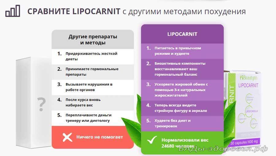 Lipocarnit капсулы для похудения купить в Світловодську
